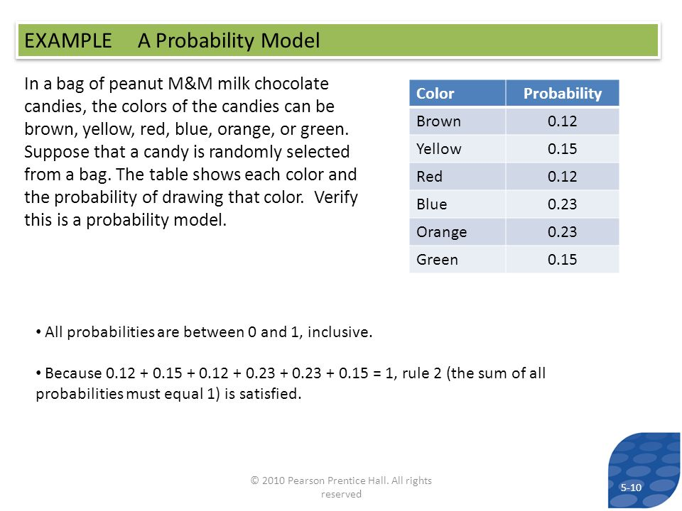EXAMPLE A Probability Model In a bag of peanut M&M milk chocolate candies, the colors of the candies can be brown, yellow, red, blue, orange, or green
