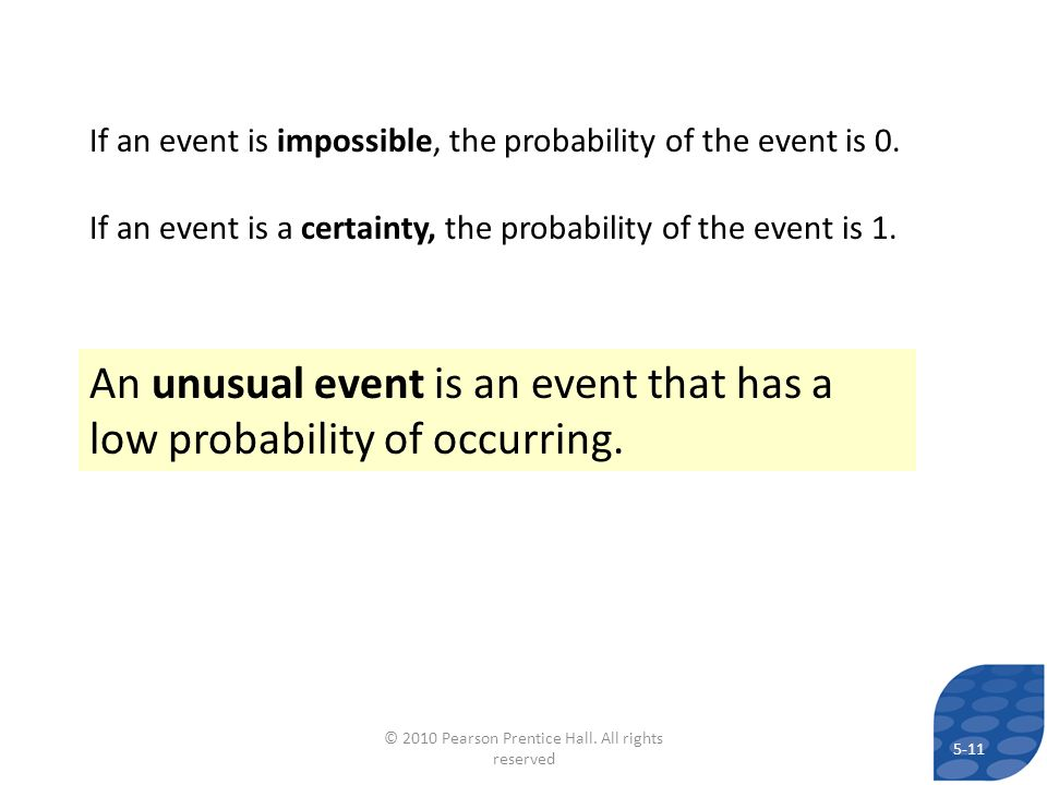 If an event is a certainty, the probability of the event is 1.