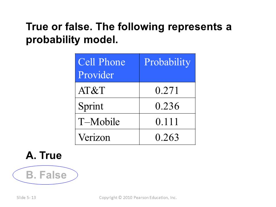 Copyright © 2010 Pearson Education, Inc. True or false. The following represents a probability model. A. True B. False Cell Phone Provider Probability