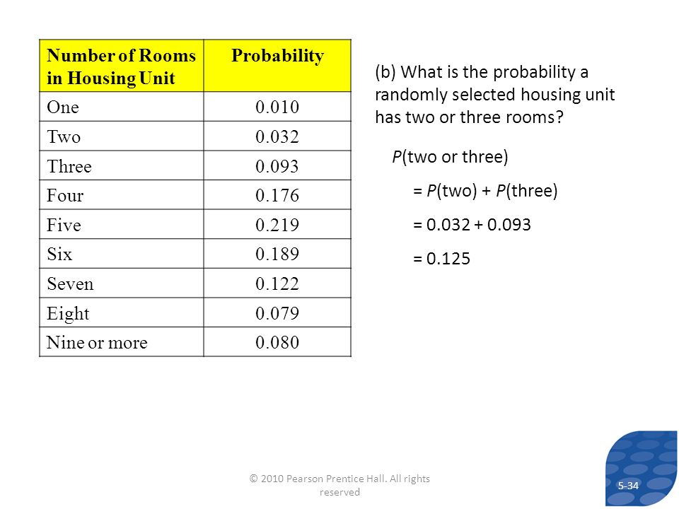 Number of Rooms in Housing Unit Probability One0.010 Two0.032 Three0.093 Four0.176 Five0.219 Six0.189 Seven0.122 Eight0.079 Nine or more0.080 (b) What