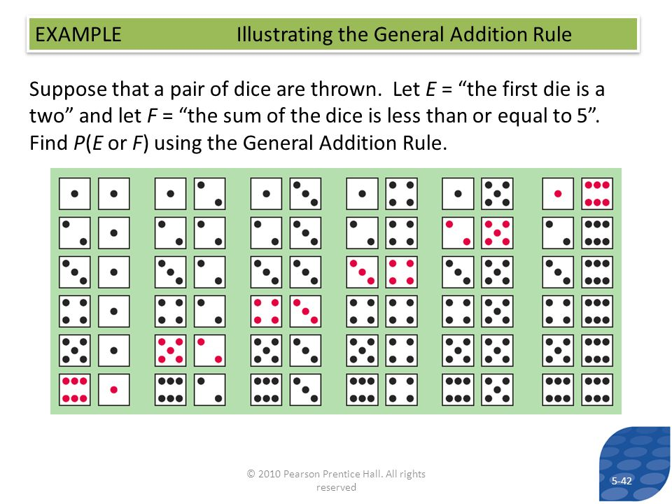 5-42 © 2010 Pearson Prentice Hall.All rights reserved Suppose that a pair of dice are thrown.