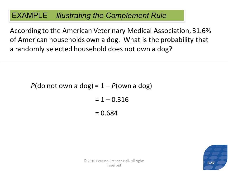 According to the American Veterinary Medical Association, 31.6% of American households own a dog. What is the probability that a randomly selected hou