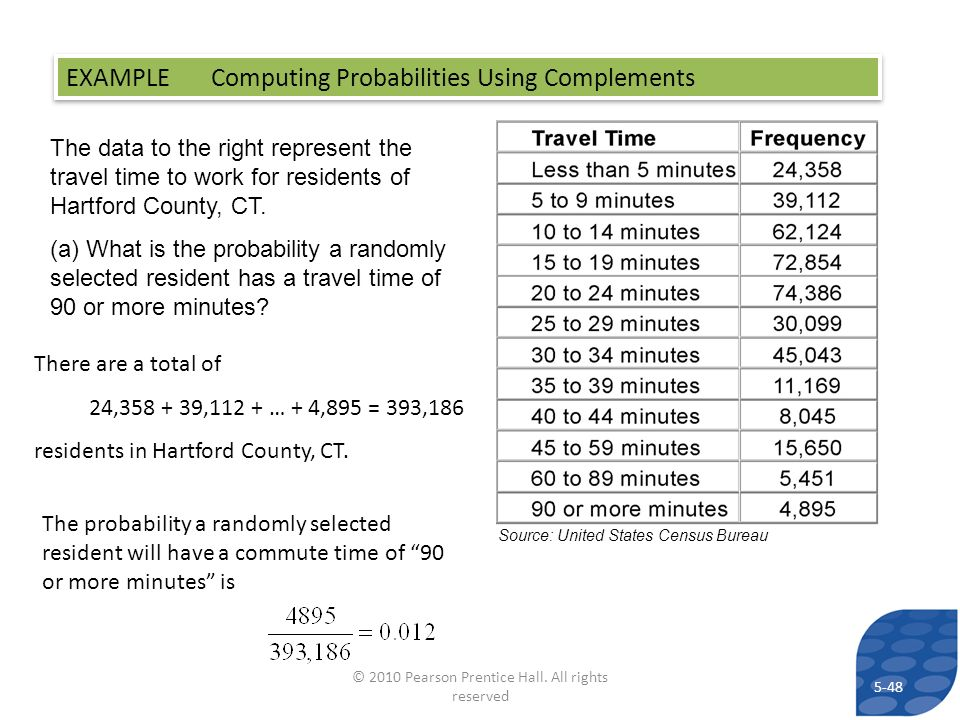 The data to the right represent the travel time to work for residents of Hartford County, CT.