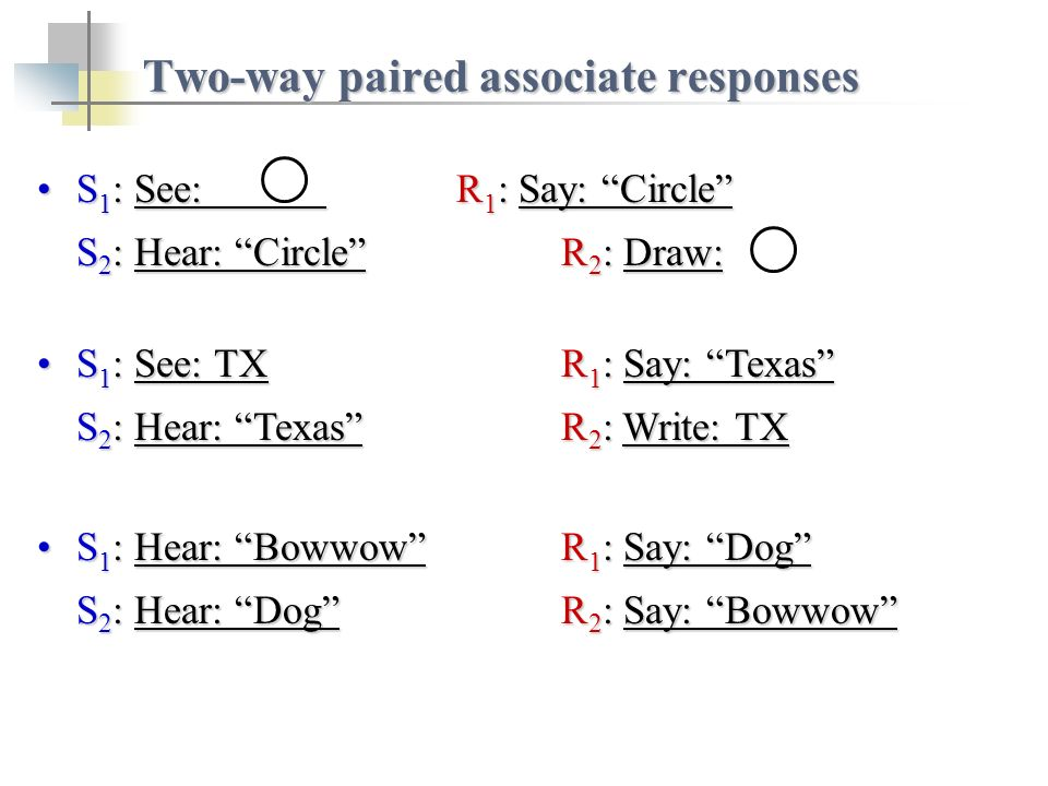 Two-way paired associate responses S 1 : See: TXR 1 : Say: TexasS 1 : See: TXR 1 : Say: Texas S 2 : Hear: TexasR 2 : Write: TX S 1 : See: R 1 : Say: CircleS 1 : See: R 1 : Say: Circle S 2 : Hear: CircleR 2 : Draw: S 2 : Hear: CircleR 2 : Draw: S 1 : Hear: BowwowR 1 : Say: DogS 1 : Hear: BowwowR 1 : Say: Dog S 2 : Hear: DogR 2 : Say: Bowwow