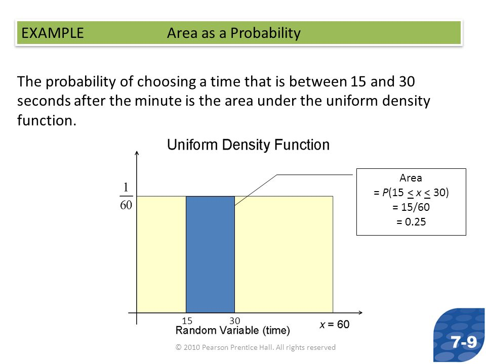 © 2010 Pearson Prentice Hall. All rights reserved The probability of choosing a time that is between 15 and 30 seconds after the minute is the area un