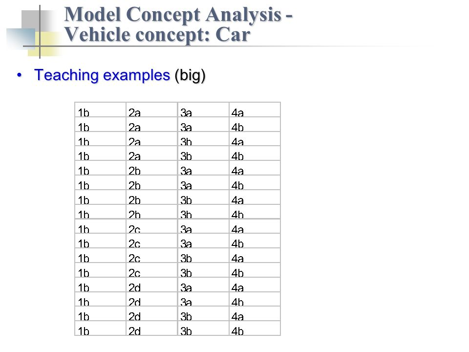 Teaching examples (big)Teaching examples (big) Model Concept Analysis - Vehicle concept: Car