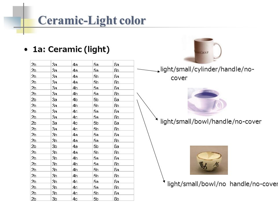 Ceramic-Light color 1a: Ceramic (light)1a: Ceramic (light) light/small/cylinder/handle/no- cover light/small/bowl/handle/no-cover light/small/bowl/no