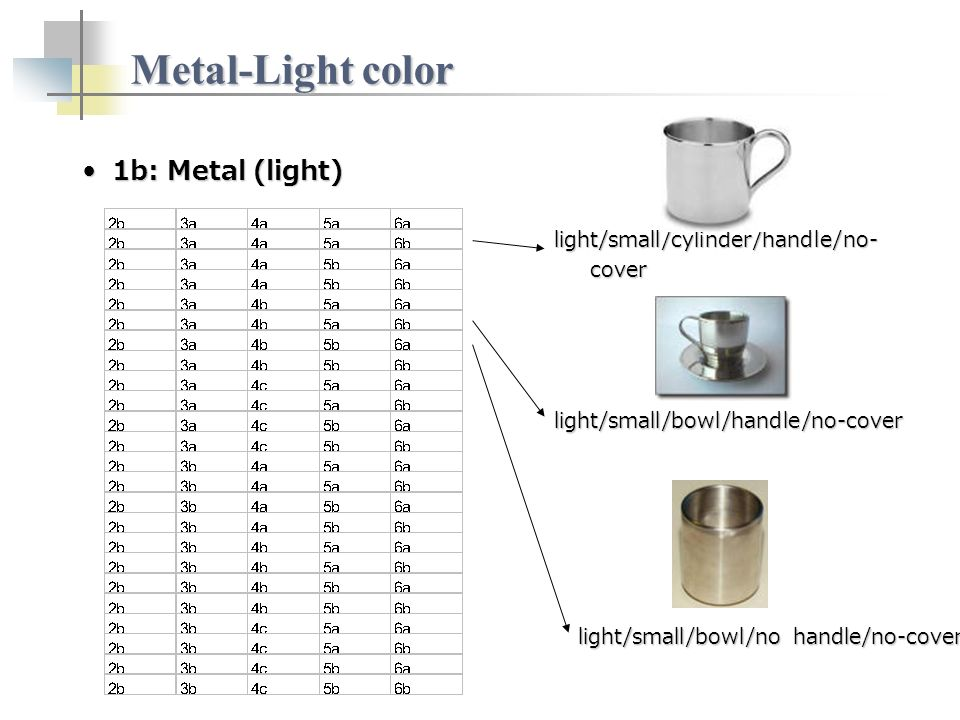 Metal-Light color 1b: Metal (light)1b: Metal (light) light/small/cylinder/handle/no- cover light/small/bowl/handle/no-cover light/small/bowl/no handle/no-cover