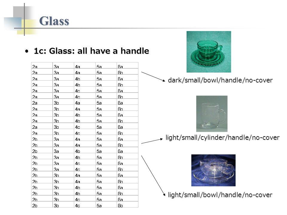 Plastic-Dark color 1d: Plastic (dark)1d: Plastic (dark) dark/small/cylinder/handle/no- cover dark/small/bowl/no handle/no-cover