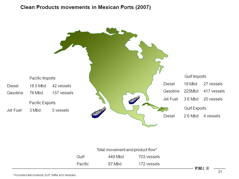 P.M.I. ® 21 Clean Products movements in Mexican Ports (2007) Pacific Imports Diesel18.5 Mbd42 vessels Gasoline76 Mbd157 vessels Pacific Exports Jet Fu
