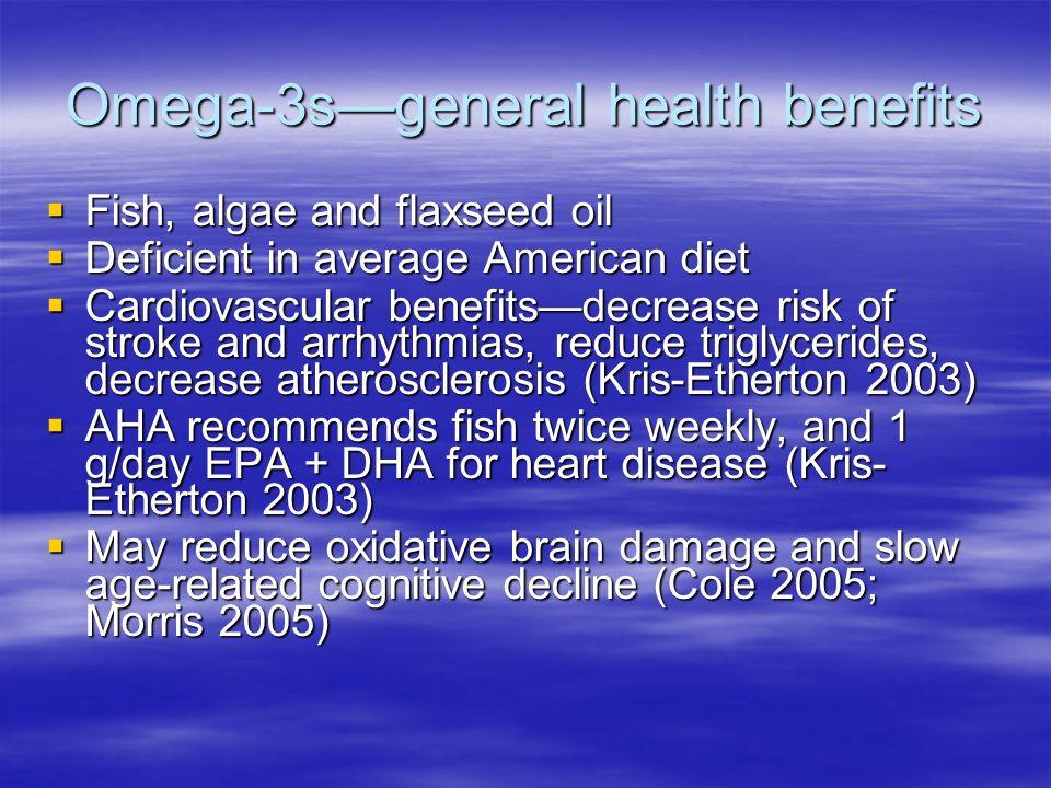 Omega-3sgeneral health benefits Fish, algae and flaxseed oil Fish, algae and flaxseed oil Deficient in average American diet Deficient in average Amer