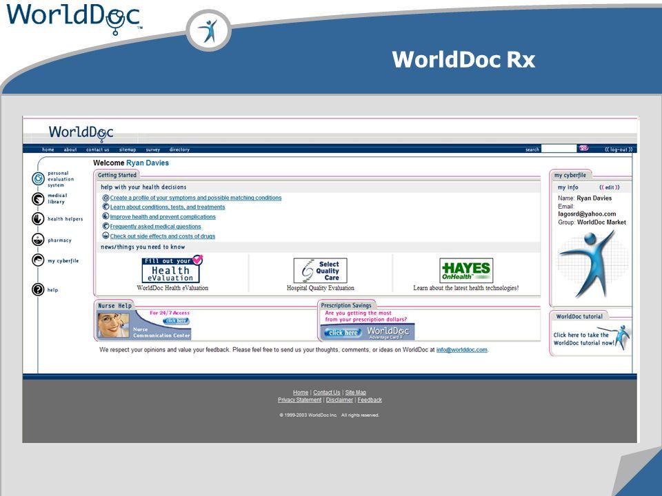 WorldDoc Rx