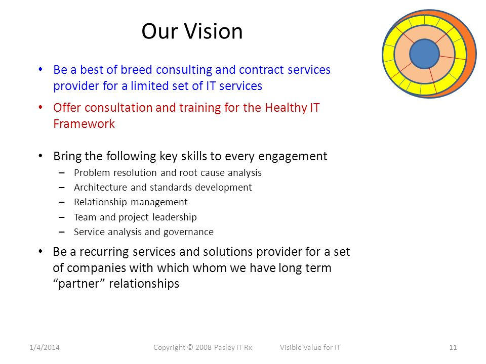 Our Vision Be a best of breed consulting and contract services provider for a limited set of IT services Offer consultation and training for the Healthy IT Framework Bring the following key skills to every engagement – Problem resolution and root cause analysis – Architecture and standards development – Relationship management – Team and project leadership – Service analysis and governance Be a recurring services and solutions provider for a set of companies with which whom we have long term partner relationships 1/4/201411Copyright © 2008 Pasley IT Rx Visible Value for IT