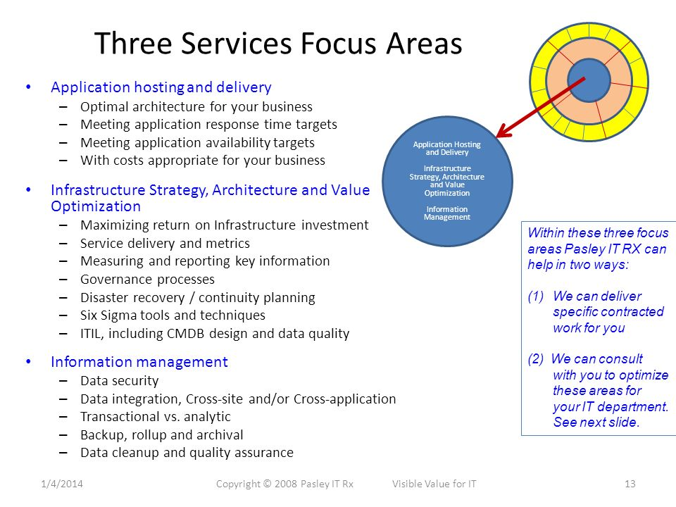 Three Services Focus Areas Application hosting and delivery – Optimal architecture for your business – Meeting application response time targets – Meeting application availability targets – With costs appropriate for your business Infrastructure Strategy, Architecture and Value Optimization – Maximizing return on Infrastructure investment – Service delivery and metrics – Measuring and reporting key information – Governance processes – Disaster recovery / continuity planning – Six Sigma tools and techniques – ITIL, including CMDB design and data quality Information management – Data security – Data integration, Cross-site and/or Cross-application – Transactional vs.