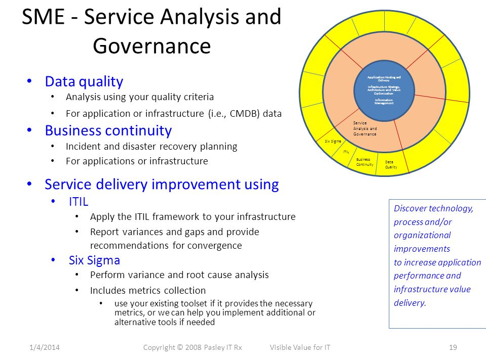 SME - Service Analysis and Governance Discover technology, process and/or organizational improvements to increase application performance and infrastructure value delivery.