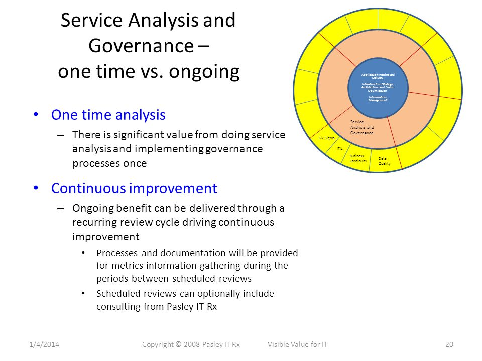 Service Analysis and Governance – one time vs.