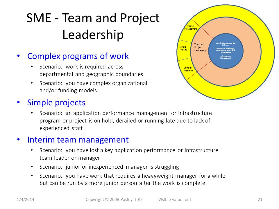 SME - Team and Project Leadership Application Hosting and Delivery Infrastructure Strategy, Architecture and Value Optimization Information Management Team and Project Leadership Interim Management Simple Projects Complex Programs Complex programs of work Scenario: work is required across departmental and geographic boundaries Scenario: you have complex organizational and/or funding models 1/4/201421Copyright © 2008 Pasley IT Rx Visible Value for IT Simple projects Scenario: an application performance management or Infrastructure program or project is on hold, derailed or running late due to lack of experienced staff Interim team management Scenario: you have lost a key application performance or Infrastructure team leader or manager Scenario: junior or inexperienced manager is struggling Scenario: you have work that requires a heavyweight manager for a while but can be run by a more junior person after the work is complete
