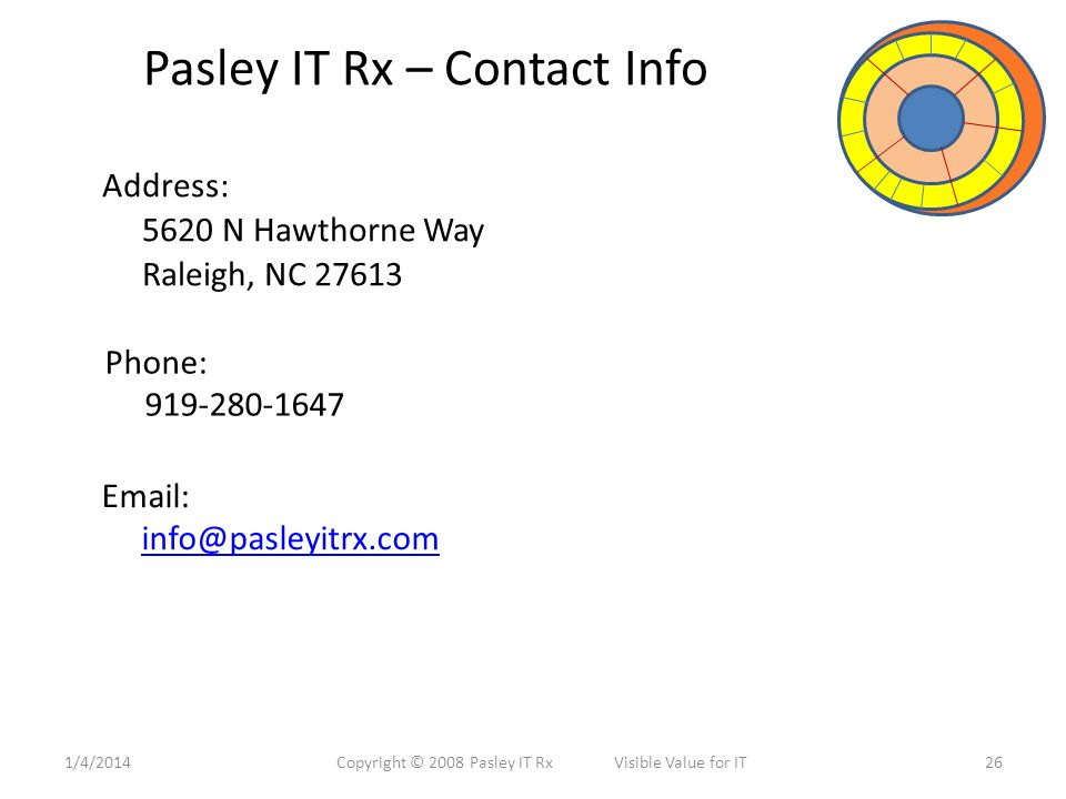 Pasley IT Rx – Contact Info Address: 5620 N Hawthorne Way Raleigh, NC /4/201426Copyright © 2008 Pasley IT Rx Visible Value for IT Phone: