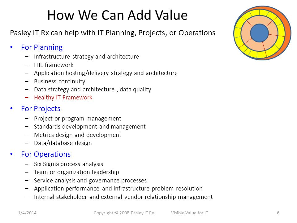 How We Can Add Value Pasley IT Rx can help with IT Planning, Projects, or Operations For Planning – Infrastructure strategy and architecture – ITIL framework – Application hosting/delivery strategy and architecture – Business continuity – Data strategy and architecture, data quality – Healthy IT Framework For Projects – Project or program management – Standards development and management – Metrics design and development – Data/database design For Operations – Six Sigma process analysis – Team or organization leadership – Service analysis and governance processes – Application performance and infrastructure problem resolution – Internal stakeholder and external vendor relationship management 1/4/20146Copyright © 2008 Pasley IT Rx Visible Value for IT