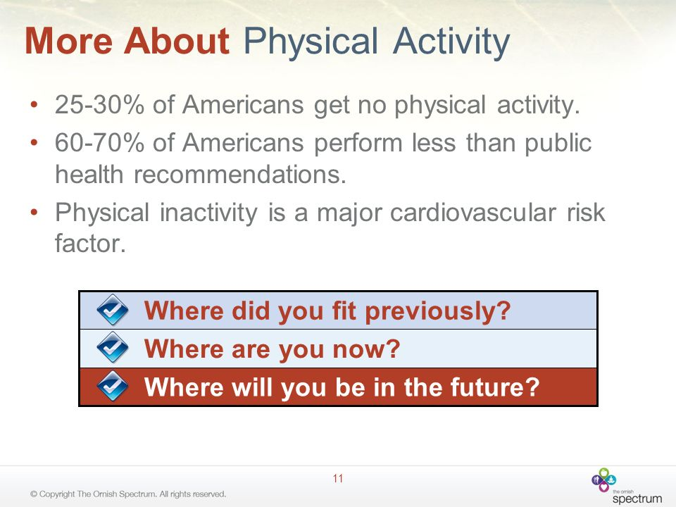 More About Physical Activity 25-30% of Americans get no physical activity.