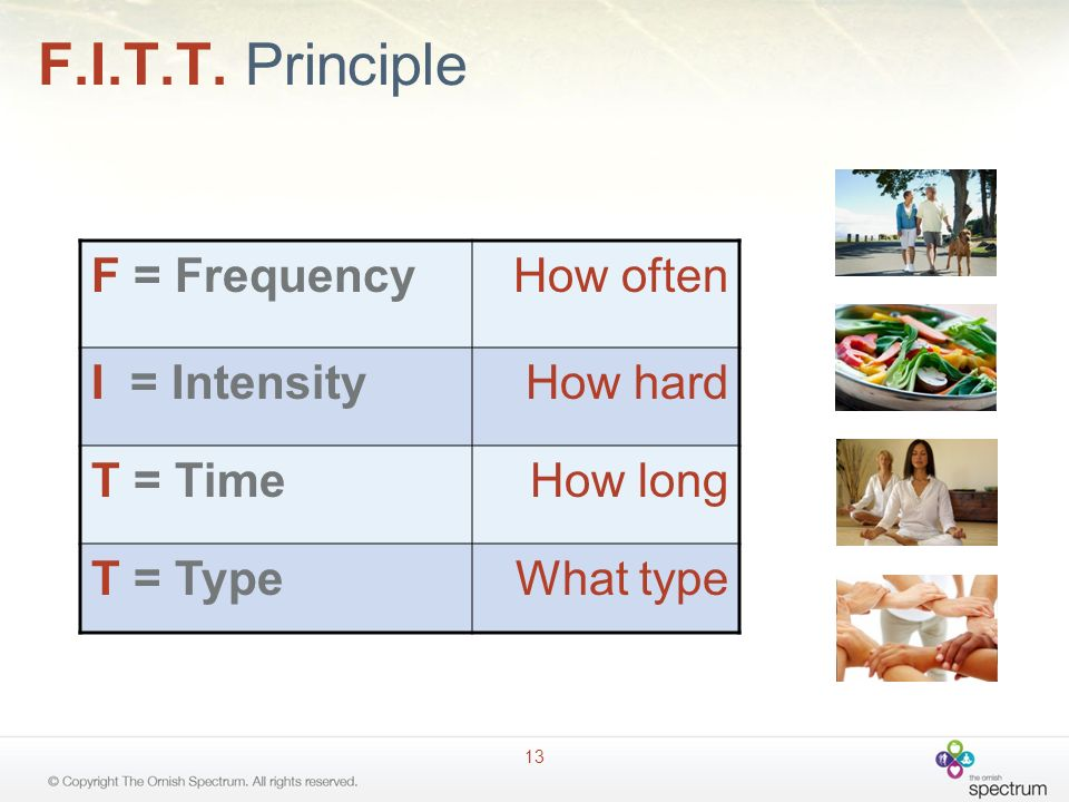 F.I.T.T. Principle F = FrequencyHow often I = IntensityHow hard T = TimeHow long T = TypeWhat type 13