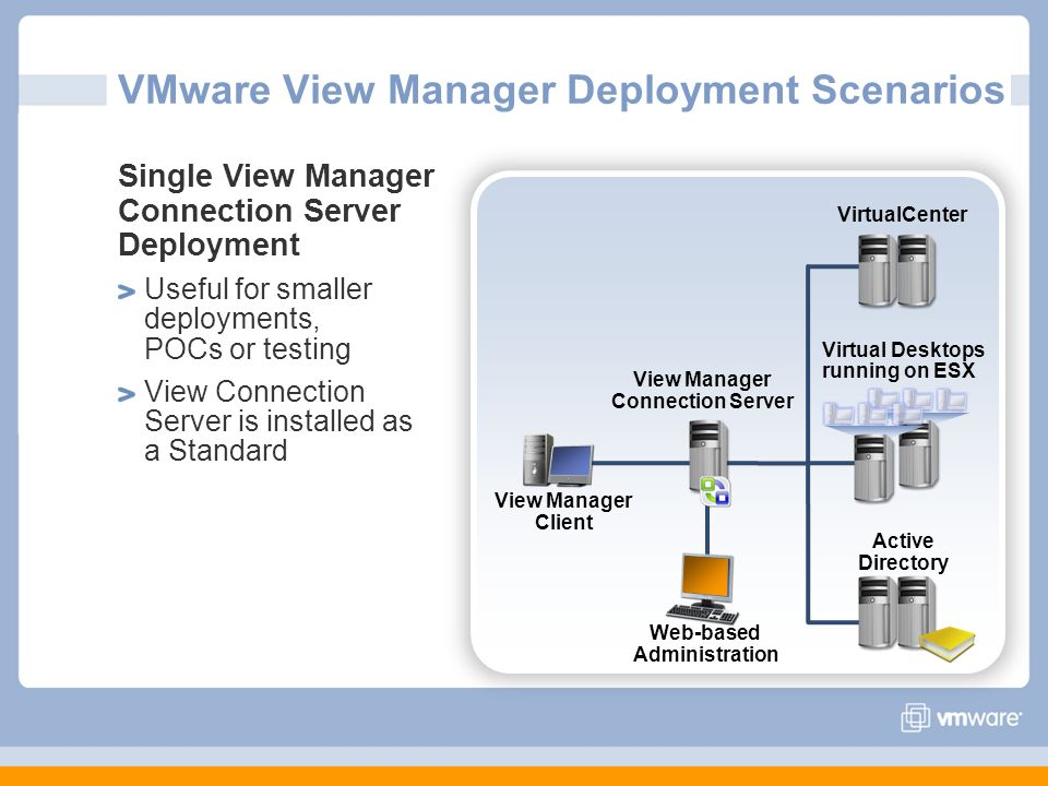 Single View Manager Connection Server Deployment Useful for smaller deployments, POCs or testing View Connection Server is installed as a Standard Vir