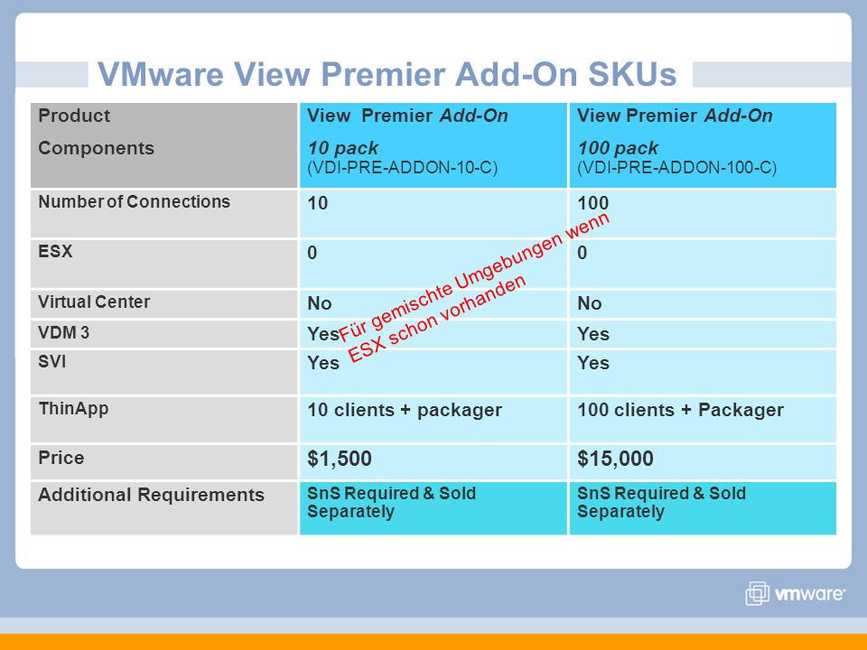 VMware View Premier Add-On SKUs Product Components View Premier Add-On 10 pack (VDI-PRE-ADDON-10-C) View Premier Add-On 100 pack (VDI-PRE-ADDON-100-C)