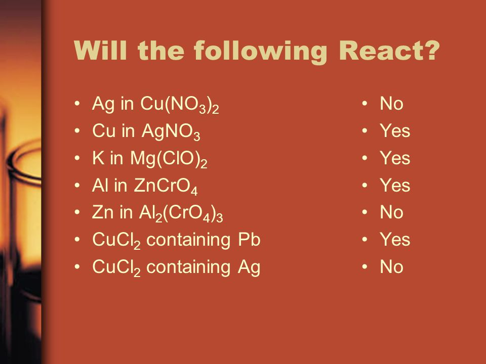 Will the following React? Ag in Cu(NO 3 ) 2 Cu in AgNO 3 K in Mg(ClO) 2 Al in ZnCrO 4 Zn in Al 2 (CrO 4 ) 3 CuCl 2 containing Pb CuCl 2 containing Ag