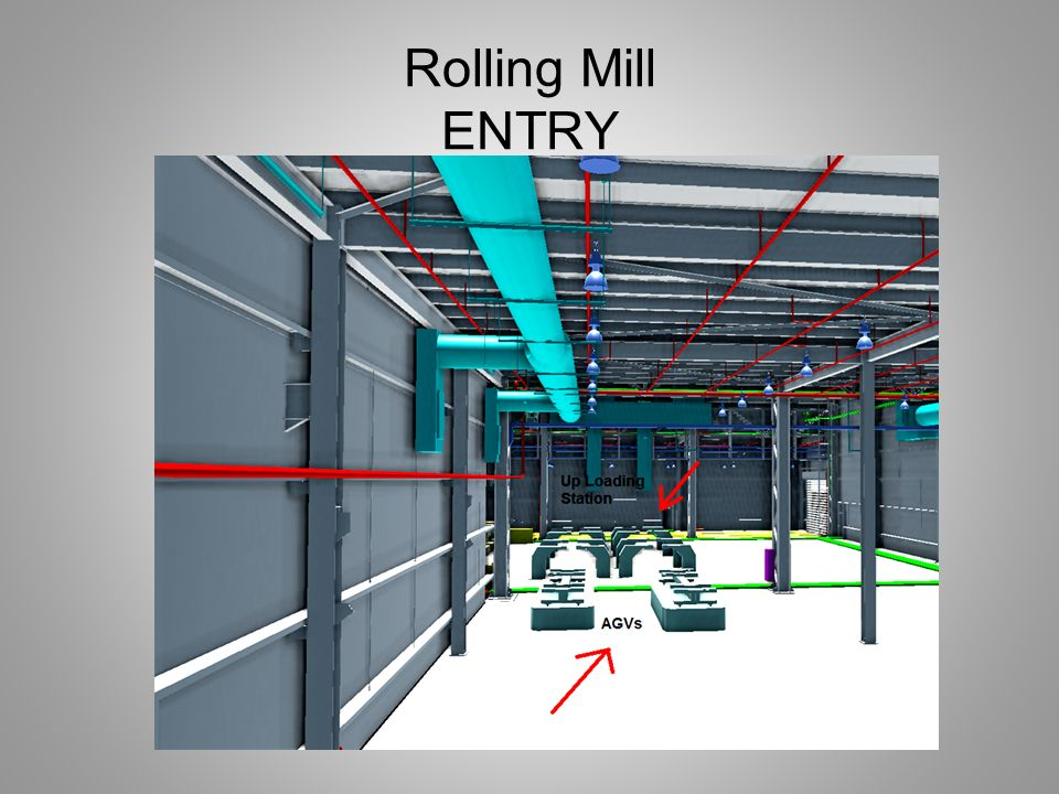 Rolling Mill ENTRY