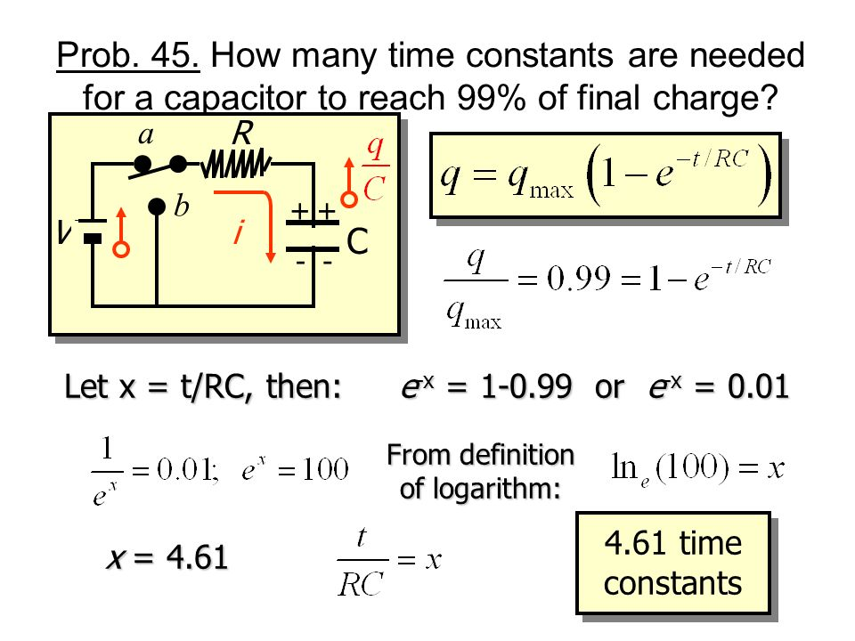 Discharging Capacitor R V C ++ -- a b i Note q o = CV and the instantaneous current is: dq/dt. Current i for a discharging capacitor.