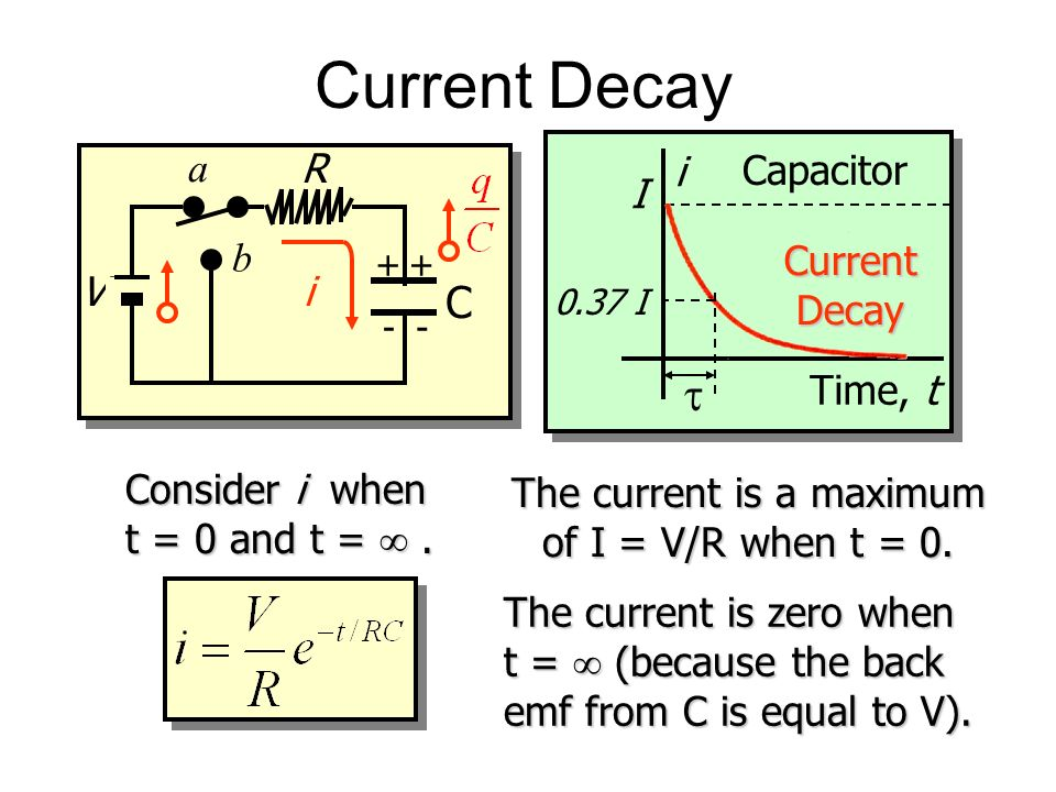RC Circuit: Decay of Current R V C ++ -- a b i As charge q rises, the current i will decay. Current decay as a capacitor is charged: