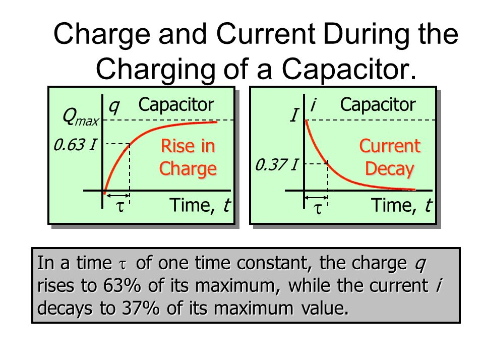 Example 2. What is the current i after one time constant ( RC)? Given R and C as before. The time = RC is known as the time constant. e = 2.718; e -1