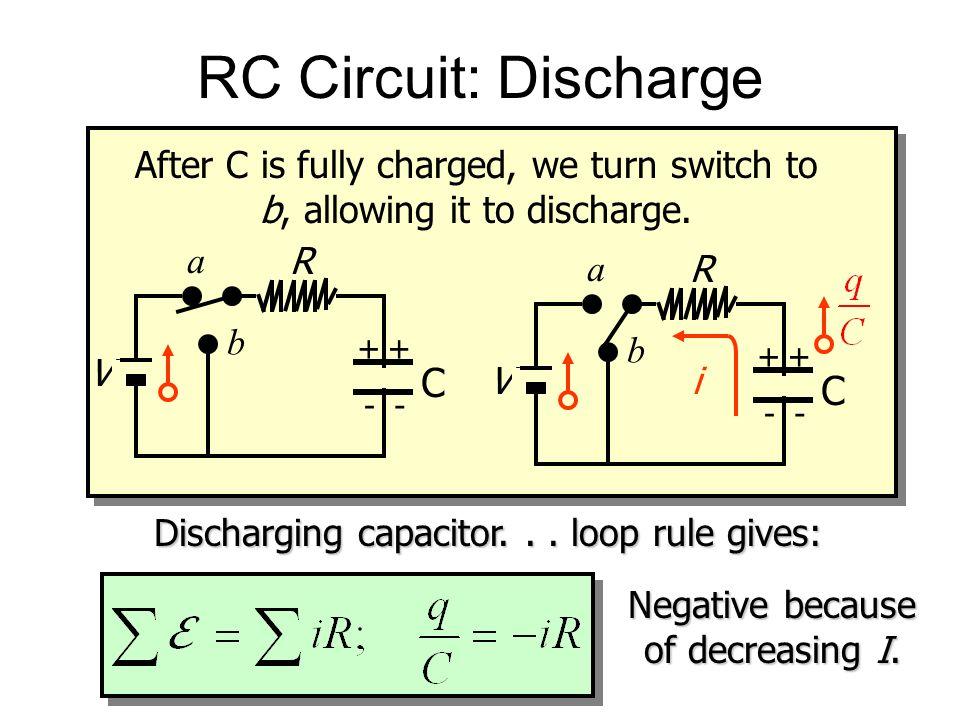 Charge and Current During the Charging of a Capacitor. Time, t Q max q Rise in Charge Capacitor 0.63 I Time, t I i Current Decay Capacitor 0.37 I In a