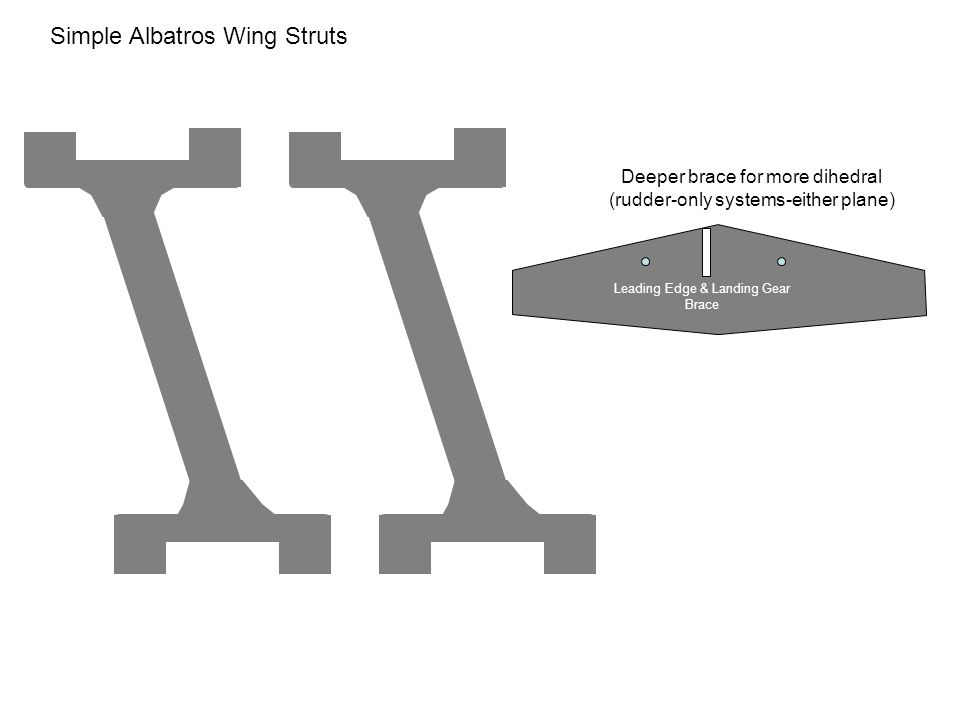Simple Albatros Wing Struts Mid Brace Leading Edge & Landing Gear Brace Deeper brace for more dihedral (rudder-only systems-either plane)