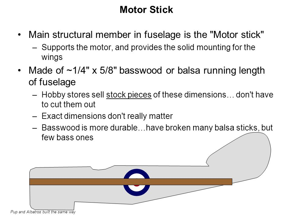 Main structural member in fuselage is the
