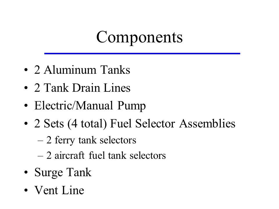 Components 2 Aluminum Tanks 2 Tank Drain Lines Electric/Manual Pump 2 Sets (4 total) Fuel Selector Assemblies –2 ferry tank selectors –2 aircraft fuel