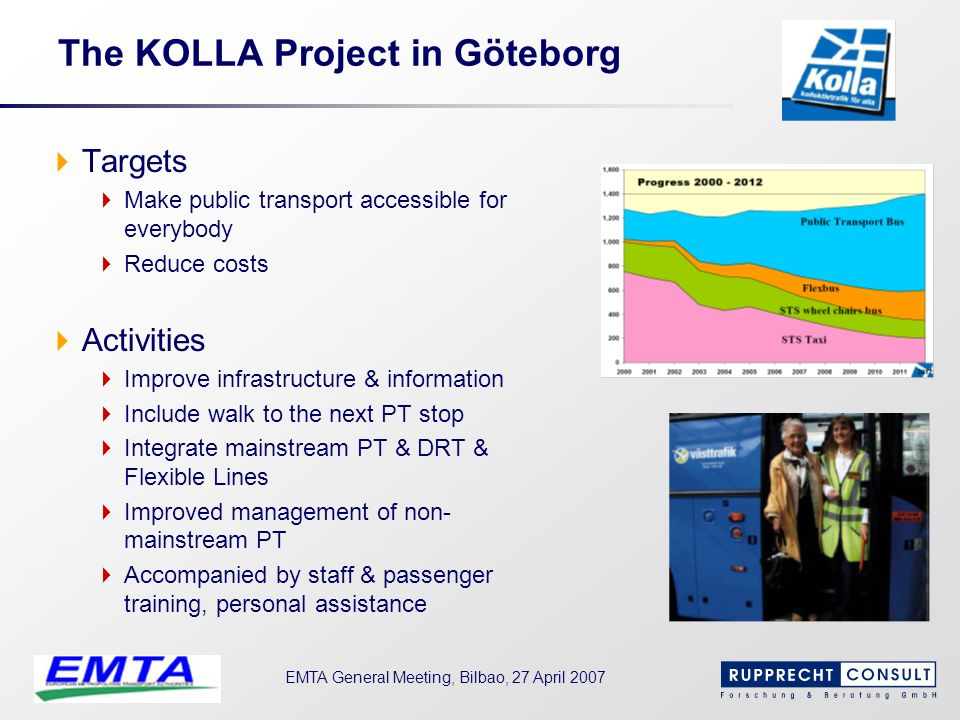 EMTA General Meeting, Bilbao, 27 April 2007 The KOLLA Project in Göteborg Targets Make public transport accessible for everybody Reduce costs Activiti