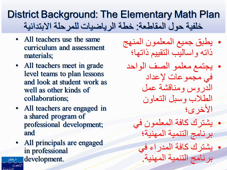 Post-Visit Discussion نقاش ما بعد الزيارة How did the students engage in the mathematics?How did the students engage in the mathematics? Was it in the