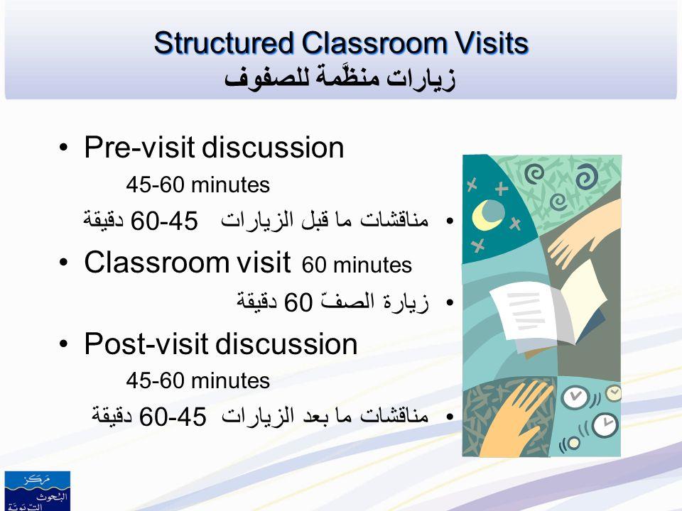 Learning Site Visit Learning Site Visit زيارة إلى مجتمعات التعلّم المهني في المدارس