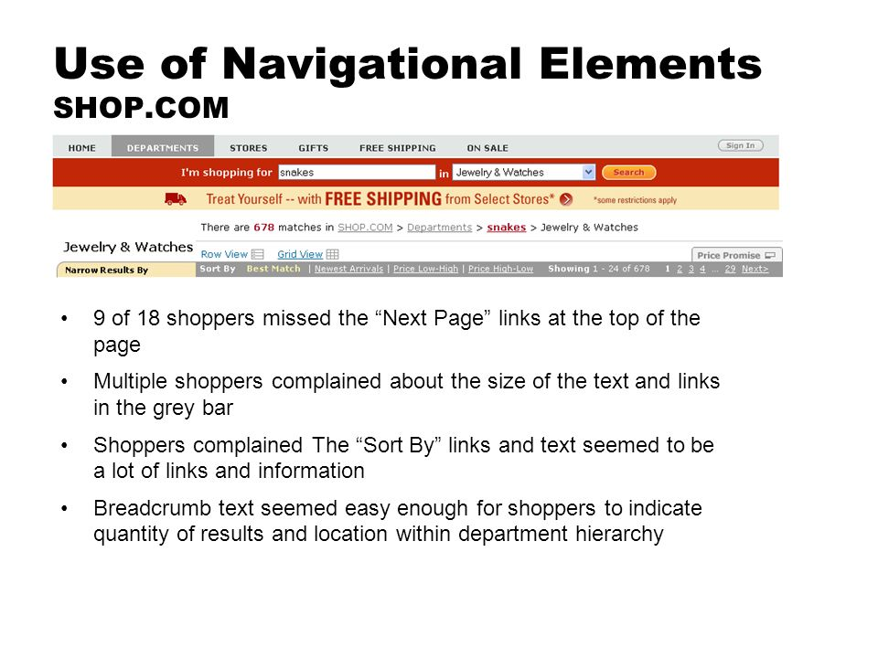 Use of Navigational Elements SHOP.COM 9 of 18 shoppers missed the Next Page links at the top of the page Multiple shoppers complained about the size of the text and links in the grey bar Shoppers complained The Sort By links and text seemed to be a lot of links and information Breadcrumb text seemed easy enough for shoppers to indicate quantity of results and location within department hierarchy