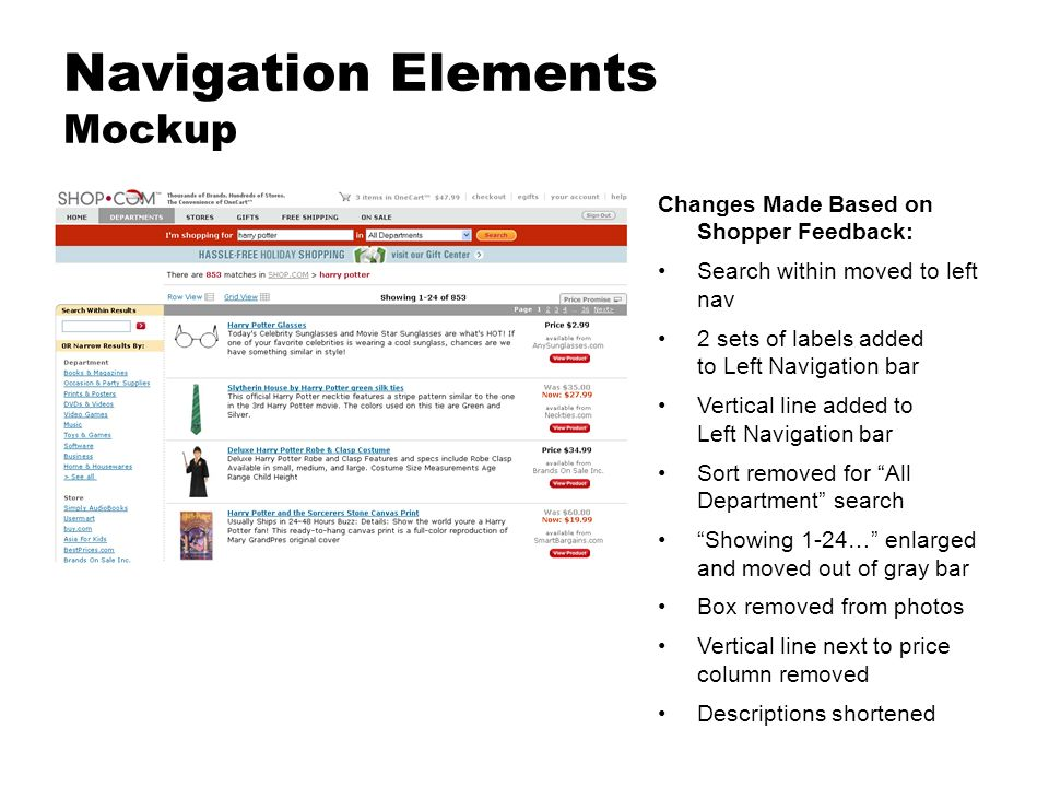 Navigation Elements Mockup Changes Made Based on Shopper Feedback: Search within moved to left nav 2 sets of labels added to Left Navigation bar Vertical line added to Left Navigation bar Sort removed for All Department search Showing 1-24… enlarged and moved out of gray bar Box removed from photos Vertical line next to price column removed Descriptions shortened