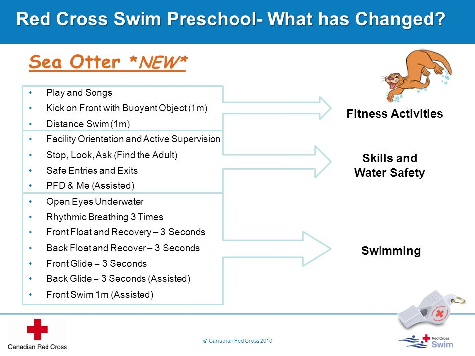 Red Cross Swim Preschool- What has Changed? Sea Otter *NEW* Play and Songs Kick on Front with Buoyant Object (1m) Distance Swim (1m) Facility Orientat