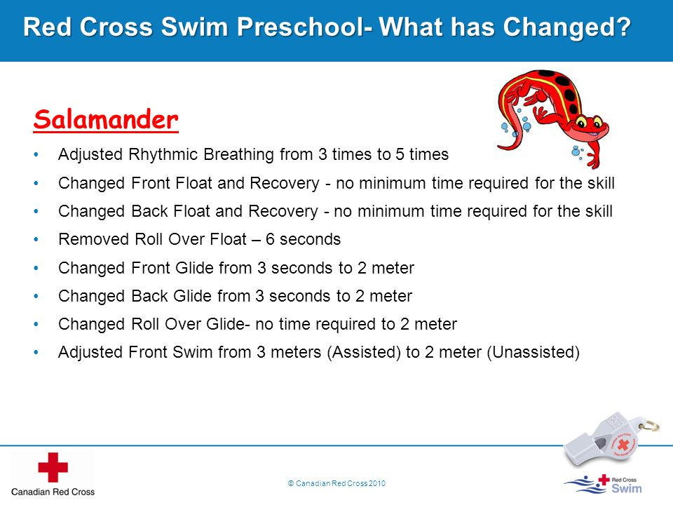 Red Cross Swim Preschool- What has Changed? Salamander Adjusted Rhythmic Breathing from 3 times to 5 times Changed Front Float and Recovery - no minim