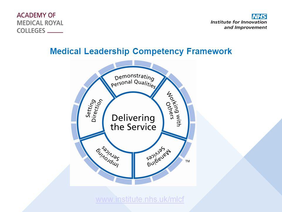 www.institute.nhs.uk/mlcf Medical Leadership Competency Framework