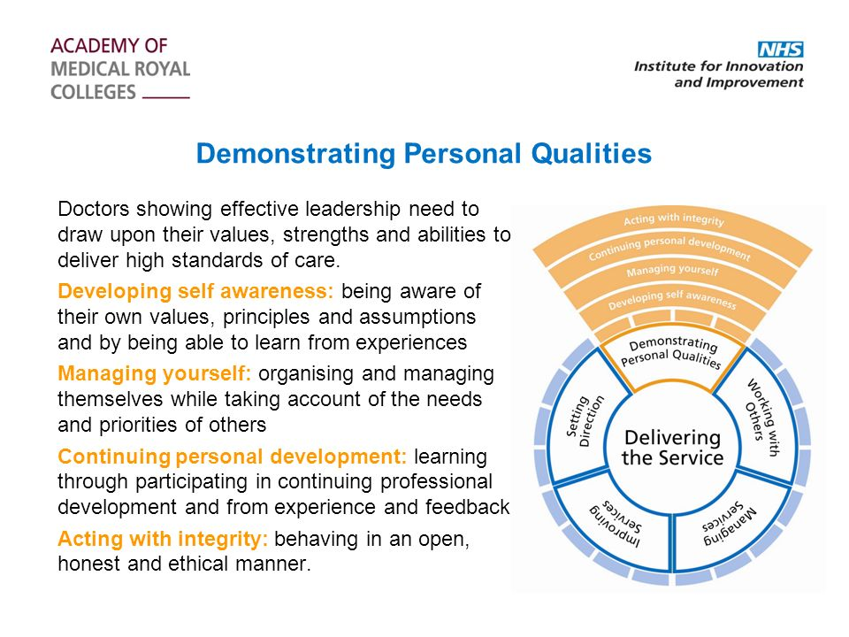 Demonstrating Personal Qualities Doctors showing effective leadership need to draw upon their values, strengths and abilities to deliver high standards of care.