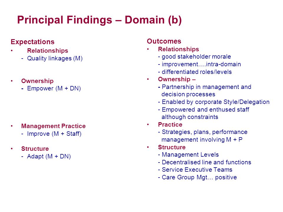 Principal Findings – Domain (b) Expectations Relationships -Quality linkages (M) Ownership -Empower (M + DN) Management Practice -Improve (M + Staff)