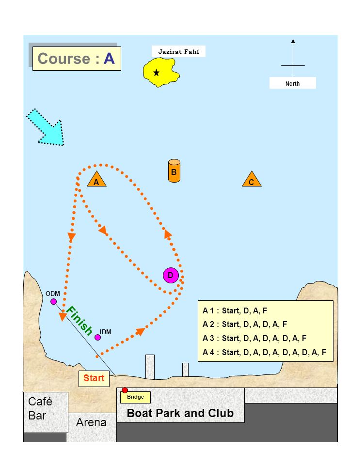 Arena Café Bar Jazirat Fahl Start / Finish North Boat Park and Club Bridge D A B Start C Finish A 1 : Start, D, A, F A 2 : Start, D, A, D, A, F A 3 : Start, D, A, D, A, D, A, F A 4 : Start, D, A, D, A, D, A, D, A, F IDM Course : A ODM