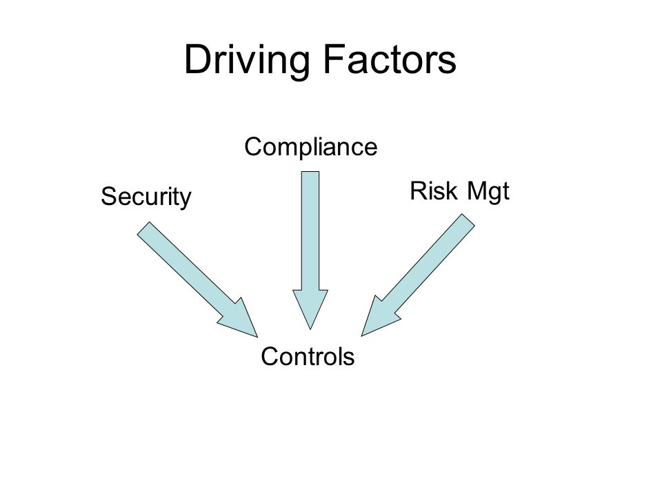 Driving Factors Security Risk Mgt Controls Compliance