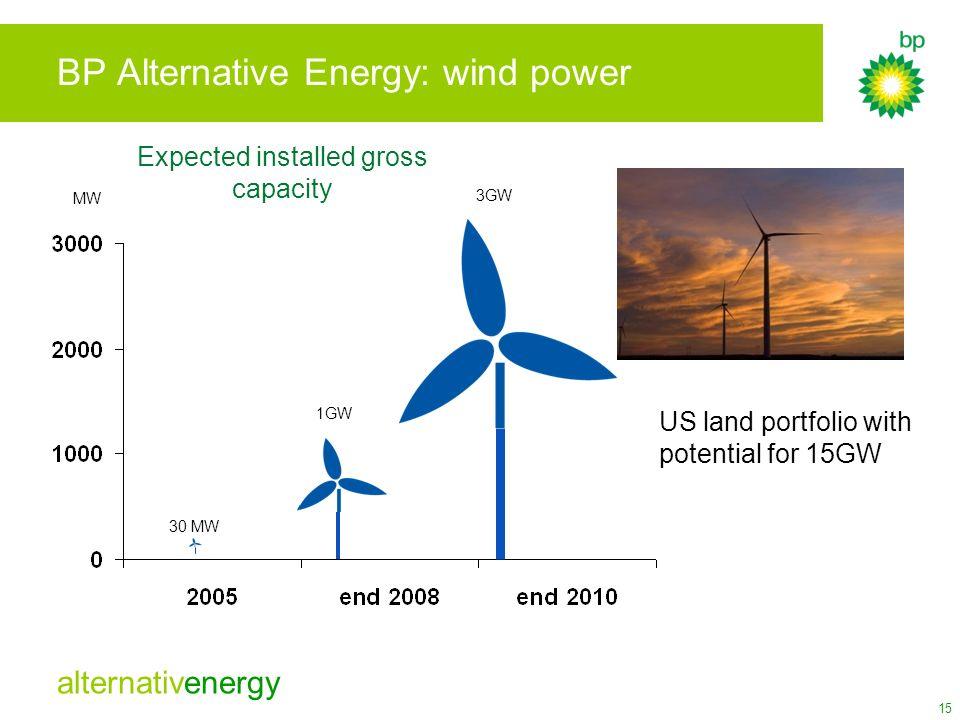 alternativenergy 15 BP Alternative Energy: wind power MW 30 MW 1GW 3GW Expected installed gross capacity US land portfolio with potential for 15GW