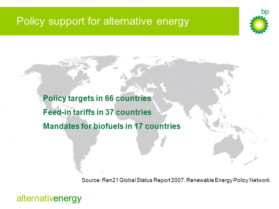 alternativenergy 8 Alternative energy: the market today Demand growth p.a.